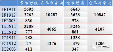 http://www.uchaoma.cn/caijing/1246960.html