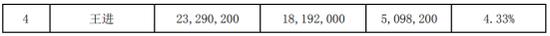夜宴娱乐场官方网站|1.4亿股民蒙在鼓里:为什么一只股票可以一直下跌,难道主力亏损也要套现吗?原来钱是这样亏没的