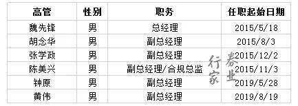 「澳门万城1号娱乐网站」长三角书法院书法联展首次举办