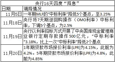 现金手机游戏注册送 - 屯昌昌顺豪庭 VS 龙城天地,哪个更宜居?