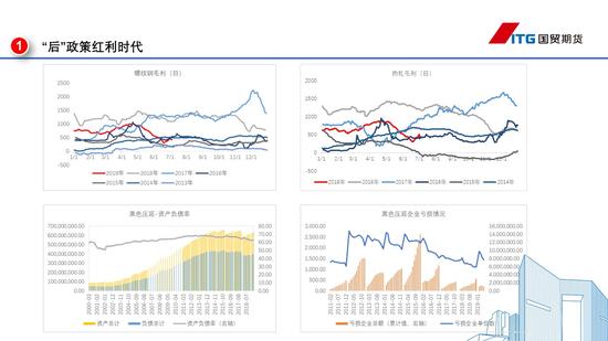 国贸期货张宝慧:钢铁行业去产能延续 侧重点或转变