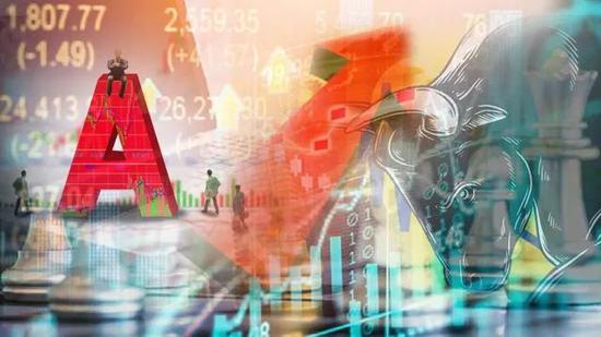 A股大重磅:下周起2500亿增量资金A股扫货