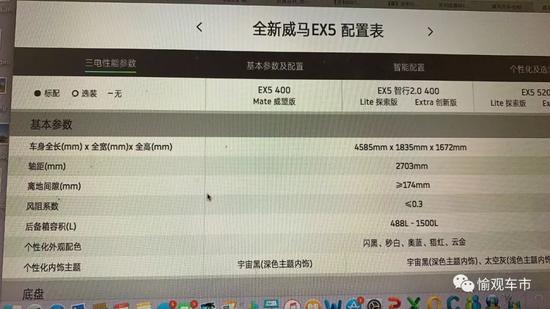 (上图为威马EX5民网宣布的根本参数,轮距缺得)