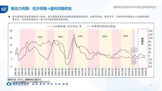 网站投注的群主-鑫金道:地缘局势紧张加大黄金上涨力度 黄金操作策略