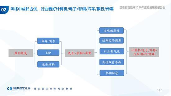 添运娱乐777官方网站 - 市场调整后 投资者如何布局基金?