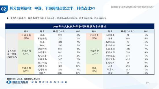 「直营网上葡京赌场」瑞银:恒生银行下调至中性评级 中银给予买入评级