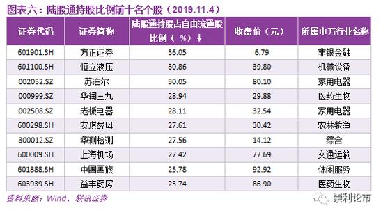 海外娱乐app_天津滨海能源发展股份有限公司 2019年第三季度业绩预告公告