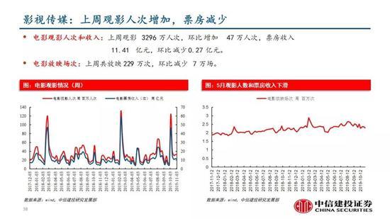 壹号娱乐平台登录 公募高管论道:坚守持有人利益看好养老金管理