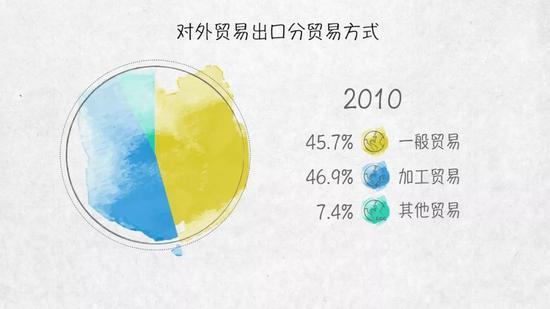 888真人棋牌_中国粳米价格的影响因素