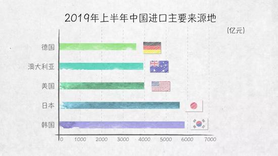 河北快三投注网站首页|WTO报告:全球贸易壁垒处于历史高位
