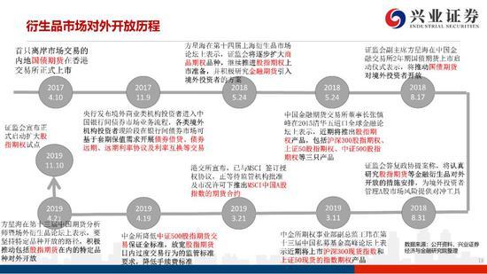顶尖最新优惠,改革举措千万条,企业感受第一条!上海优化营商环境成效显著