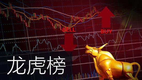 88娱乐游戏平台_收评:沪指高开低走跌逾1% 保险航空拖累大盘