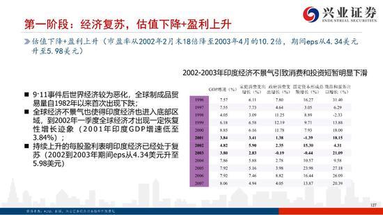 环亚集团手机appag旗舰厅_印度经济能赶上中国吗?