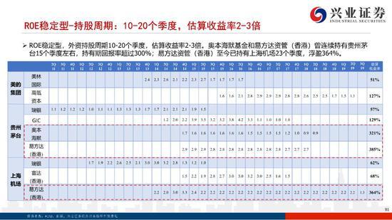 日博体育注册|李春江:第三节表现是赢得比赛的关键