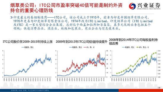 「玛莎拉蒂赌场会所」不为北京空气改善设具体目标,乃实事求是
