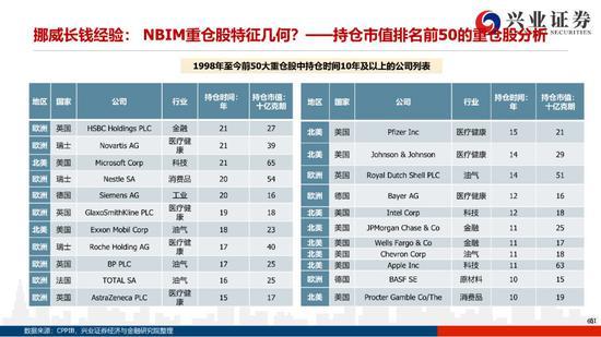 www803303金牛王·中粮期货:油脂价格仍存上涨空间