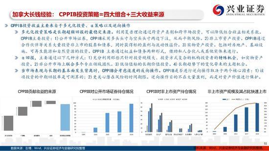 """3171游戏中心,台湾""""小确幸式""""创业背后:薪资、产业结构和创业生态"""