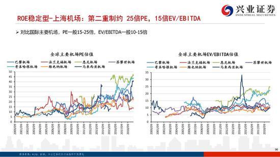 「球探网足球即时捷报比分网」上海:智能化手段助力城乡垃圾管理