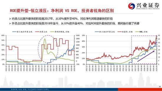 网上网现金开户的微博-乐心医疗第三季度盈利1306万 同比增长44.98%