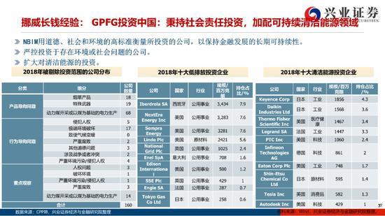"""「赌场放款三万」上海首套房贷利率调整""""反转剧情"""" 释放什么信号?"""