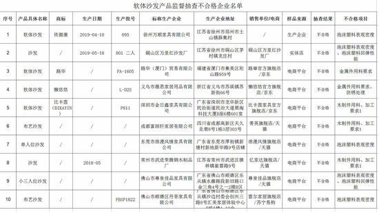 赌场官方地址-中丞集团亳州项目存较多问题被住建部门通报