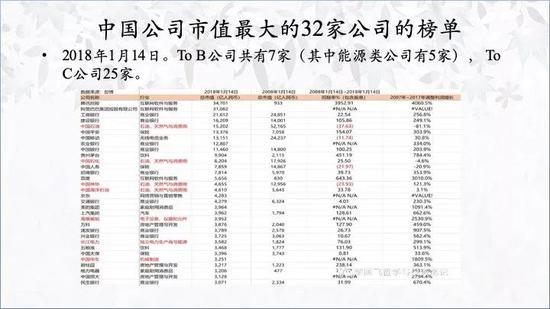 「澳门七星赌场服务平台」传联想欲出售摩托罗拉业务 杨元庆回应称纯属谣言