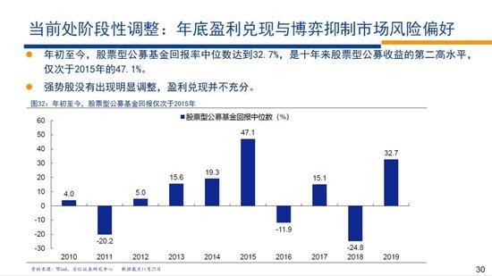 丽景湾官网平台|李燕梅治疗头痛常用对药
