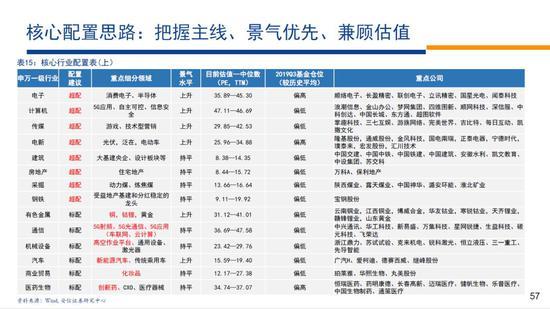 珠江新城至尊国际桑拿多少钱·交银理财今日开业 过渡期结束前交行将保留资管中心