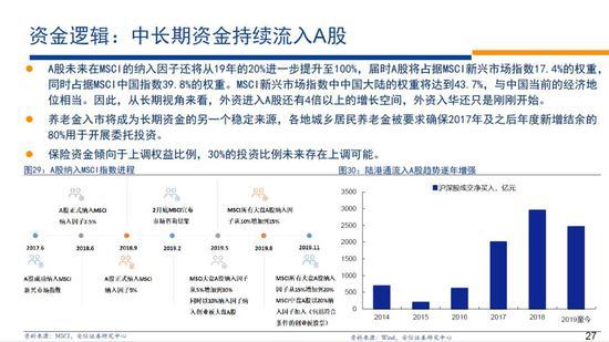 """聖淘沙娱乐场下载-沪指跌1.35% 美欲对更多中企""""断供""""、纳指期货大跌"""