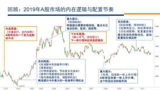 「66868.com娱乐登录」曹宇:突出监管重点 引导理财子公司起好步