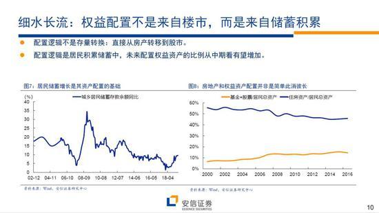 比较出名体育投注网站 - 落实养老保险基金中央调剂制度 北京首次上缴197亿