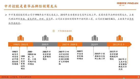 平安证券:业务继续优化 中升控股