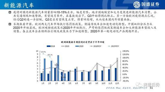 国盛策略:看好创业板指未来12个月突破3000点
