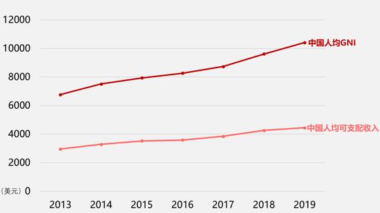 人均突破_中国人均寿命变化图