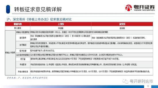 粤开策略2021年新三板策略展望:蓄势待发 开启新征途—