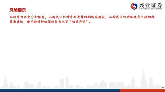 兴证:美股三次抱团对A股启示 投资核心资产实现长牛超额收益
