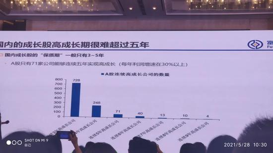 富国基金唐颐恒最新演讲:ROE提升或是股价表现最好阶段 大牛股不只来自消费医药