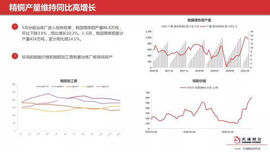 沪镍7月月度投资策略:基本面仍有支撑,镍价震荡偏强