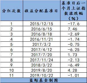 富邦娱乐场澳门赌场-月线王者竟是ST股!已连涨11个月大涨270% 大股东还在大举增持