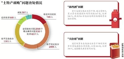 杏彩总代,烟台市举行第七届道德模范颁奖典礼
