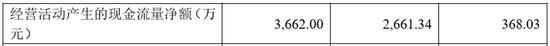 创业板注册制首现暂缓表决 沃福百瑞第一大客户在美被诉销售欺诈