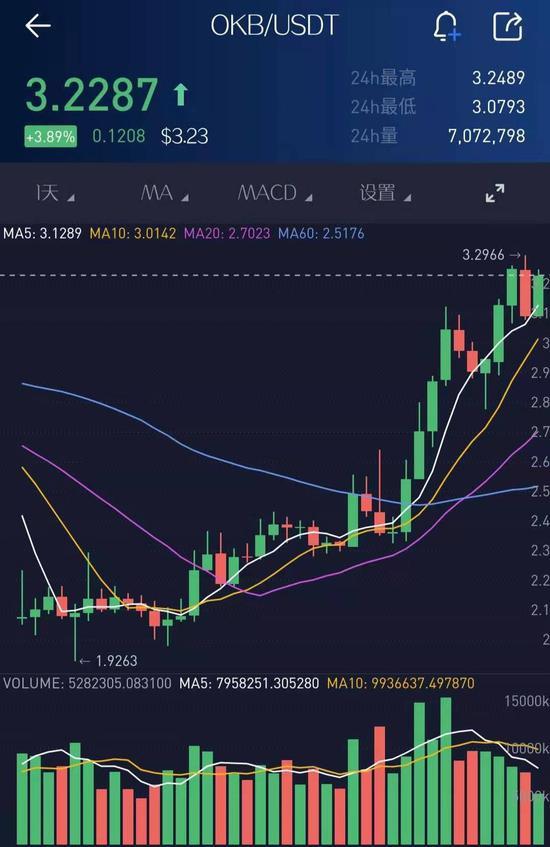新2管理计划书_萬九州:今日黄金操作建议 今日黄金走势分析