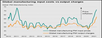 滕泰:全球大宗商品价格能否持续?美国通胀会不会很快输入中国?