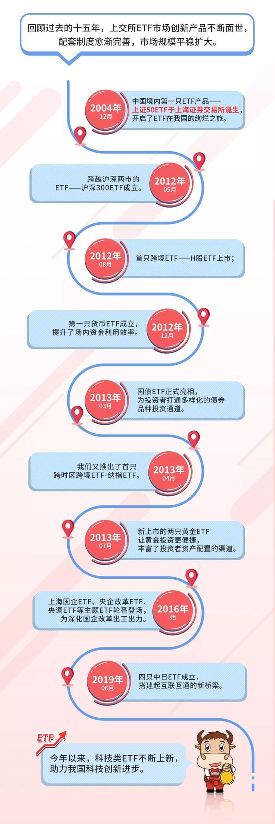 合乐注册送钱·港媒列台湾最想购入3款美国武器:采购F35谈判已开始