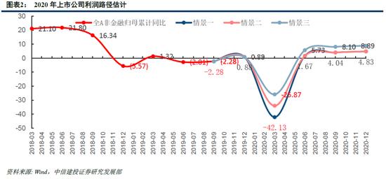 2020第一季度gdp_中国第一季度2020gdp