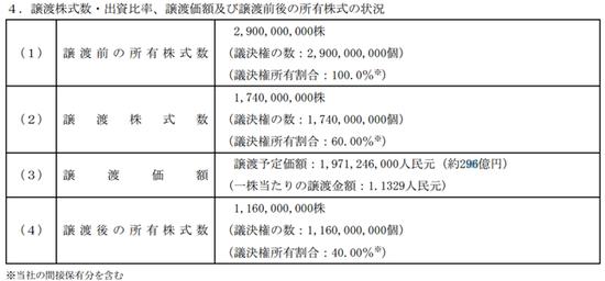 中欣晶圆拟大陆IPO:60%股权作价19.7亿 12家公司接盘