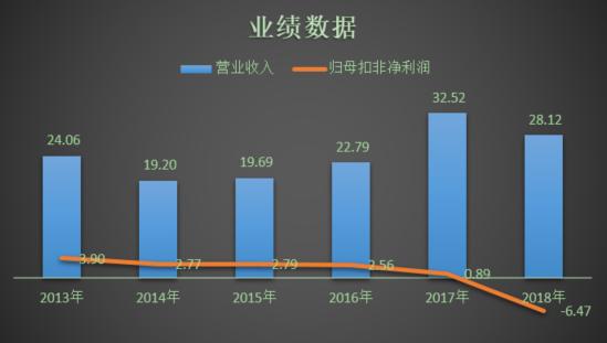 如意峰_李娟双重身份遭否认 比亚迪称愿与广告公司商讨解决
