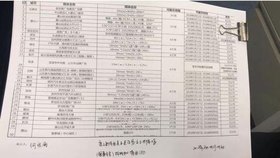 ▲速肯在比亚迪深圳总部与比亚迪采购部相关负责人签署过的合作文件