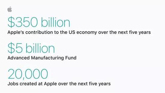 图片来源:苹果公司官网