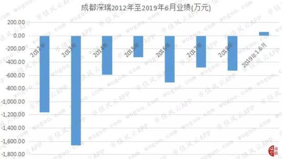 「博彩48cf」南方基金员工持股激励落地 员工持股比例超8%